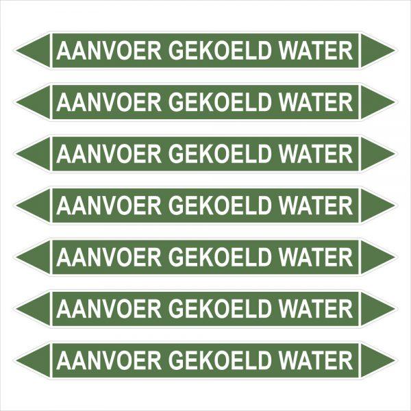 leiding markeringen Aanvoer Gekoeld Water