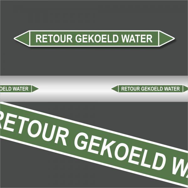 leiding markeringen Retour Gekoeld Water